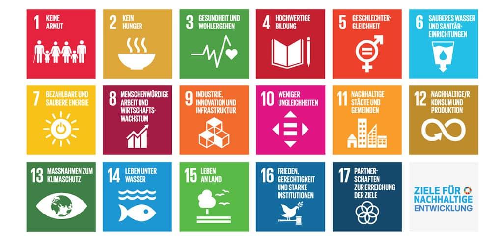 Ziele für Nachhaltige Entwicklung SDG